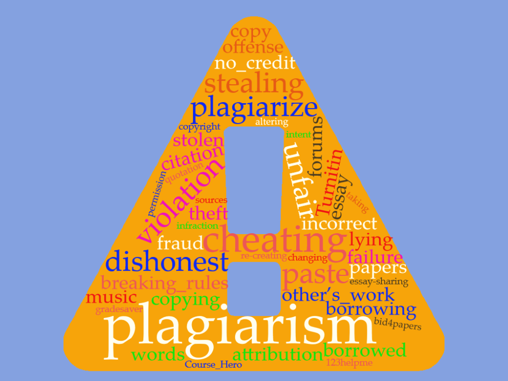plagiarism_cloud