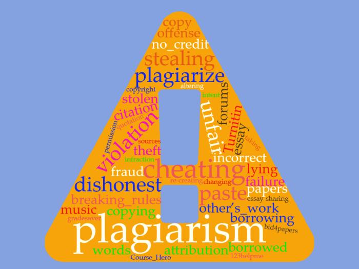 plagiarism_cloud
