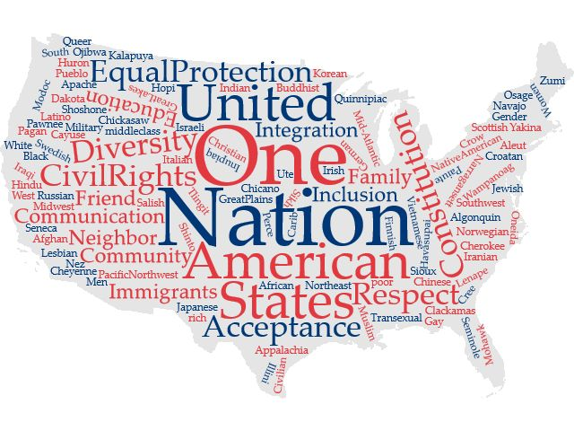 USwordcloud